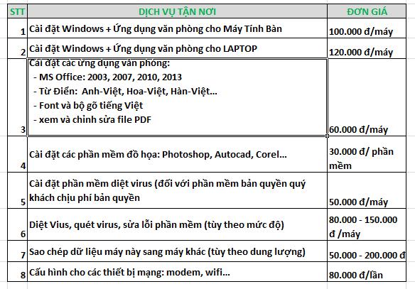 Bảng giá Sửa máy tính tại nhà